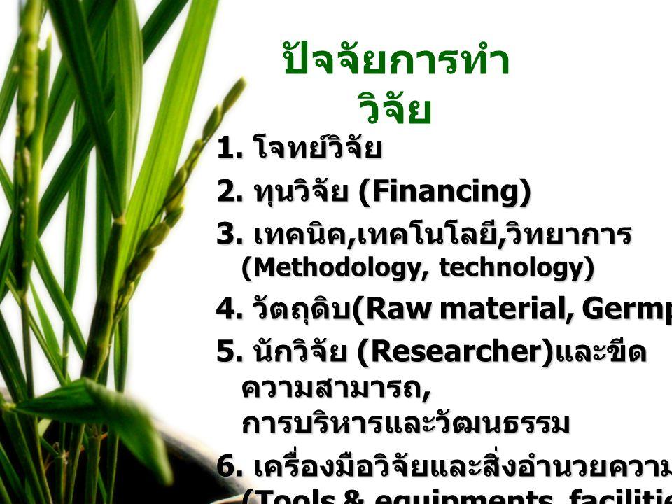 ปัจจัยการทำ วิจัย 1. โจทย์วิจัย 2. ทุนวิจัย (Financing) 3. เทคนิค, เทคโนโลยี, วิทยาการ (Methodology, technology) 4. วัตถุดิบ (Raw material, Germplasm)