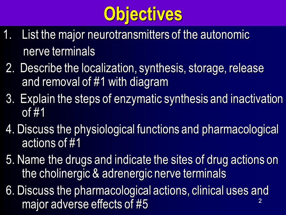 1 DRUGS AFFECTING AUTONOMIC NERVE TERMINALSรศ.ดร. นพมาศ วงศ์วิทย์เดชา Noppamars Wongwitdecha, Ph.D.