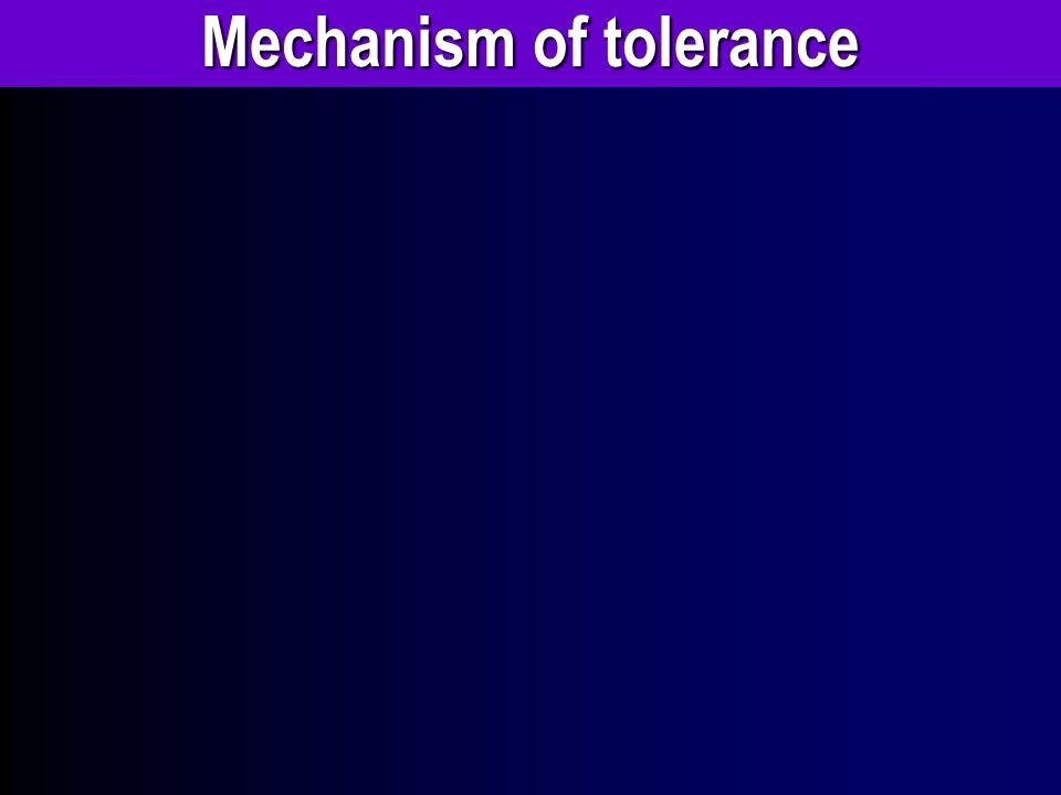 Mechanism of tolerance
