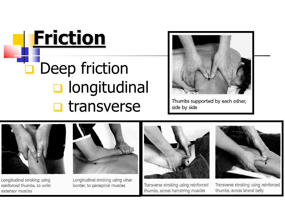 Friction  Deep friction  longitudinal  transverse