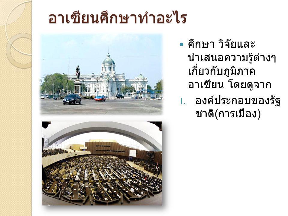 อาเซียนศึกษาทำอะไร ศึกษา วิจัยและ นำเสนอความรู้ต่างๆ เกี่ยวกับภูมิภาค อาเซียน โดยดูจาก 1. องค์ประกอบของรัฐ ชาติ ( การเมือง )