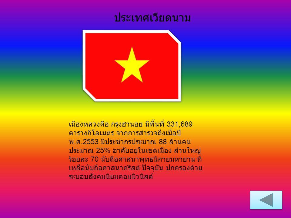 ประเทศพม่า มีเมืองหลวงคือ เนปิดอว ติดต่อกับประเทศไทยทางทิศ ตะวันออก โดยทั้งประเทศมีพื้นที่ประมาณ 678,500 ตารางกิโลเมตร ประชากร 48 ล้านคน กว่า 90% นับถือ ศาสนาพุทธนิกายเถรวาท หรือหินยาน และใช้ภาษาพม่า เป็นภาษาราชการ