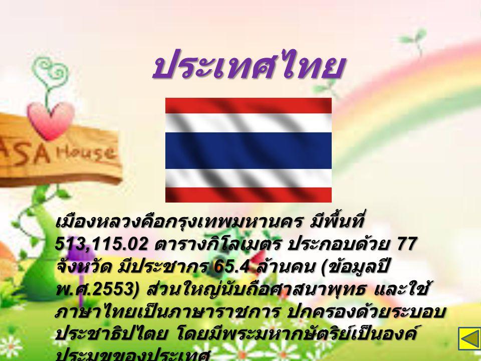 ประเทศไทย ประเทศไทย เมืองหลวงคือกรุงเทพมหานคร มีพื้นที่ 513,115.02 ตารางกิโลเมตร ประกอบด้วย 77 จังหวัด มีประชากร 65.4 ล้านคน ( ข้อมูลปี พ.