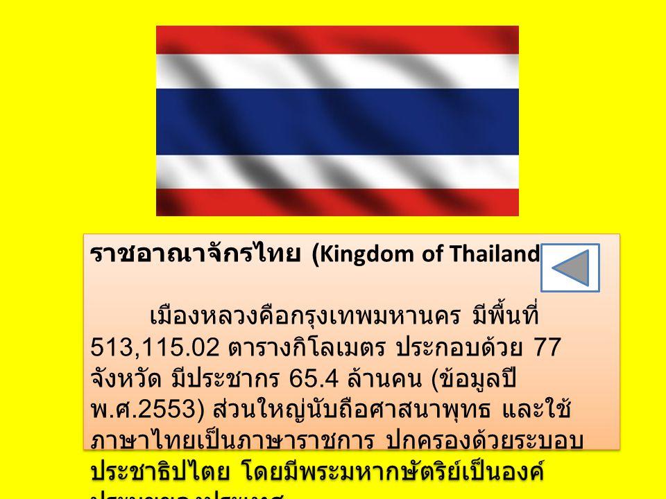 ราชอาณาจักรไทย (Kingdom of Thailand) เมืองหลวงคือกรุงเทพมหานคร มีพื้นที่ 513,115.02 ตารางกิโลเมตร ประกอบด้วย 77 จังหวัด มีประชากร 65.4 ล้านคน ( ข้อมูล