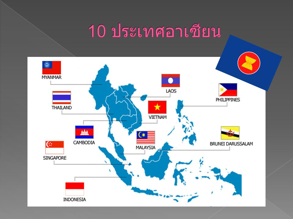  บรูไนดารุสซาลาม ( Brunei Darussalam ) ประเทศบรูไน มีชื่อทางการว่า ' เนการาบรูไนดารุสซา ลาม ' มีเมือง ' บันดาเสรีเบกาวัน ' เป็นเมืองหลวง ถือเป็น ประเทศที่มีขนาดไม่ใหญ่นัก เพราะมีพื้นที่ประมาณ 5765 ตารางกิโลเมตร ปกครองด้วยระบบสมบูรณาญา สิทธิราช โดยมีพระมหากษัตริย์เป็นประมุข มีประชากร 381371 คน ( ข้อมูลปี พ.