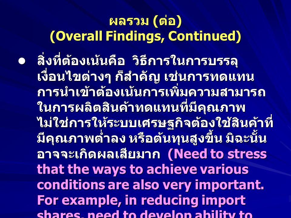 ผลรวม ( ต่อ ) (Overall Findings, Continued) สิ่งที่ต้องเน้นคือ วิธีการในการบรรลุ เงื่อนไขต่างๆ ก็สำคัญ เช่นการทดแทน การนำเข้าต้องเน้นการเพิ่มความสามารถ ในการผลิตสินค้าทดแทนที่มีคุณภาพ ไม่ใช่การให้ระบบเศรษฐกิจต้องใช้สินค้าที่ มีคุณภาพต่ำลง หรือต้นทุนสูงขึ้น มิฉะนั้น อาจจะเกิดผลเสียมาก (Need to stress that the ways to achieve various conditions are also very important.