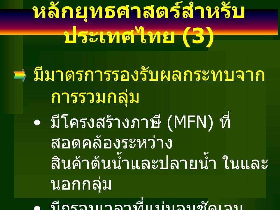 หลักยุทธศาสตร์สำหรับ ประเทศไทย (3) มีมาตรการรองรับผลกระทบจาก การรวมกลุ่ม มีโครงสร้างภาษี (MFN) ที่ สอดคล้องระหว่าง สินค้าต้นน้ำและปลายน้ำ ในและ นอกกลุ่ม มีกรอบเวลาที่แน่นอนชัดเจน มีการช่วยเหลืออุตสาหกรรมที่ ได้รับผลลบที่ไม่ บิดเบือนกลไกตลาด