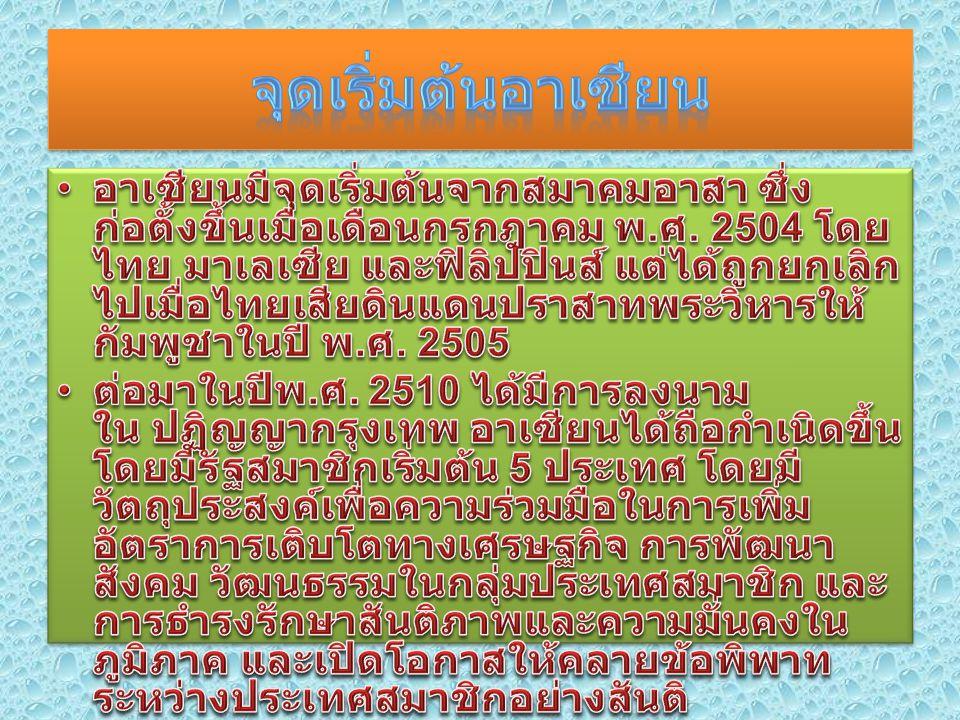 9. สกุลเงินของสิงคโปร์ ก. ดอลล่า ง. กลีบ ค. บาท ข. เยน