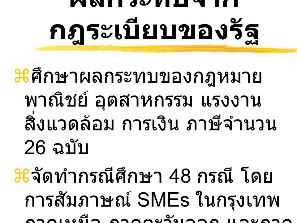 ผลกระทบจาก กฎระเบียบของรัฐ  ศึกษาผลกระทบของกฎหมาย พาณิชย์ อุตสาหกรรม แรงงาน สิ่งแวดล้อม การเงิน ภาษีจำนวน 26 ฉบับ  จัดทำกรณีศึกษา 48 กรณี โดย การสัมภาษณ์ SMEs ในกรุงเทพ ภาคเหนือ ภาคตะวันออก และภาค กลาง