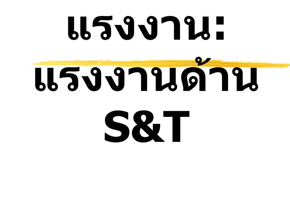 แรงงาน : แรงงานด้าน S&T