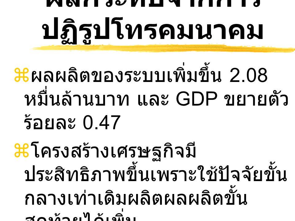 ผลกระทบจากการ ปฏิรูปโทรคมนาคม  ผลผลิตของระบบเพิ่มขึ้น 2.08 หมื่นล้านบาท และ GDP ขยายตัว ร้อยละ 0.47  โครงสร้างเศรษฐกิจมี ประสิทธิภาพขึ้นเพราะใช้ปัจจัยขั้น กลางเท่าเดิมผลิตผลผลิตขั้น สุดท้ายได้เพิ่ม