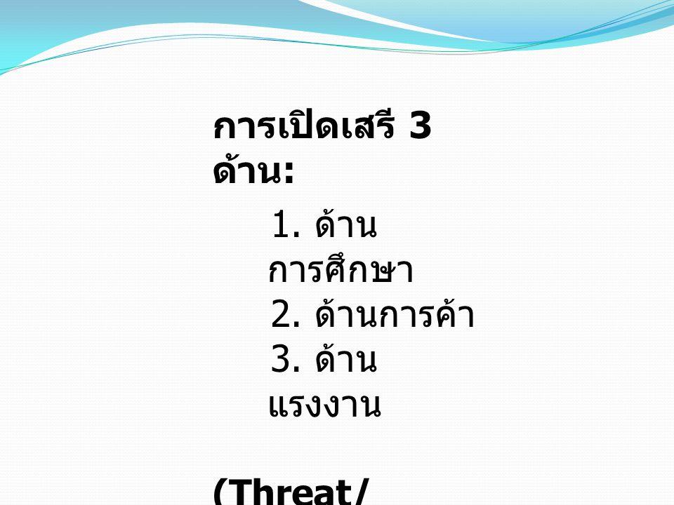 การเปิดเสรี 3 ด้าน : 1. ด้าน การศึกษา 2. ด้านการค้า 3. ด้าน แรงงาน (Threat/ Opportunit y)