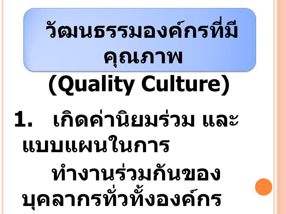 วัฒนธรรมองค์กรที่มี คุณภาพ (Quality Culture) 1. เกิดค่านิยมร่วม และ แบบแผนในการ ทำงานร่วมกันของ บุคลากรทั่วทั้งองค์กร 2. เป็นแนวทาง และกณฑ์ สำหรับตัดส