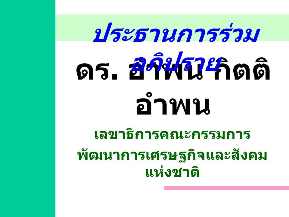 ดร.ธาริษา วัฒนเกส ผู้ว่าการ ธนาคารแห่งประเทศไทย ดร.