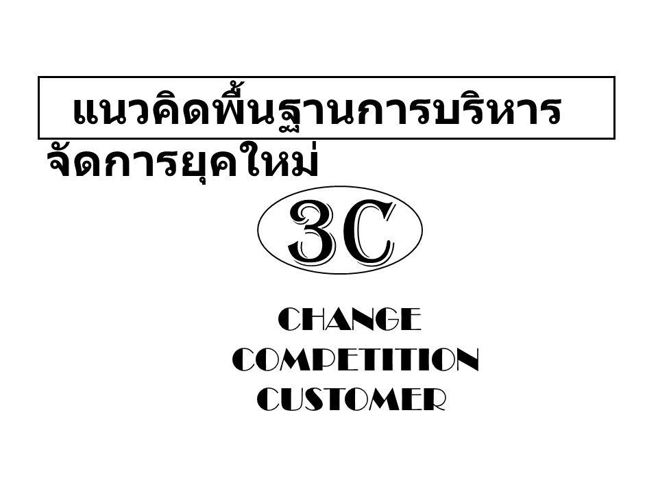 CHANGE COMPETITION CUSTOMER 3C แนวคิดพื้นฐานการบริหาร จัดการยุคใหม่