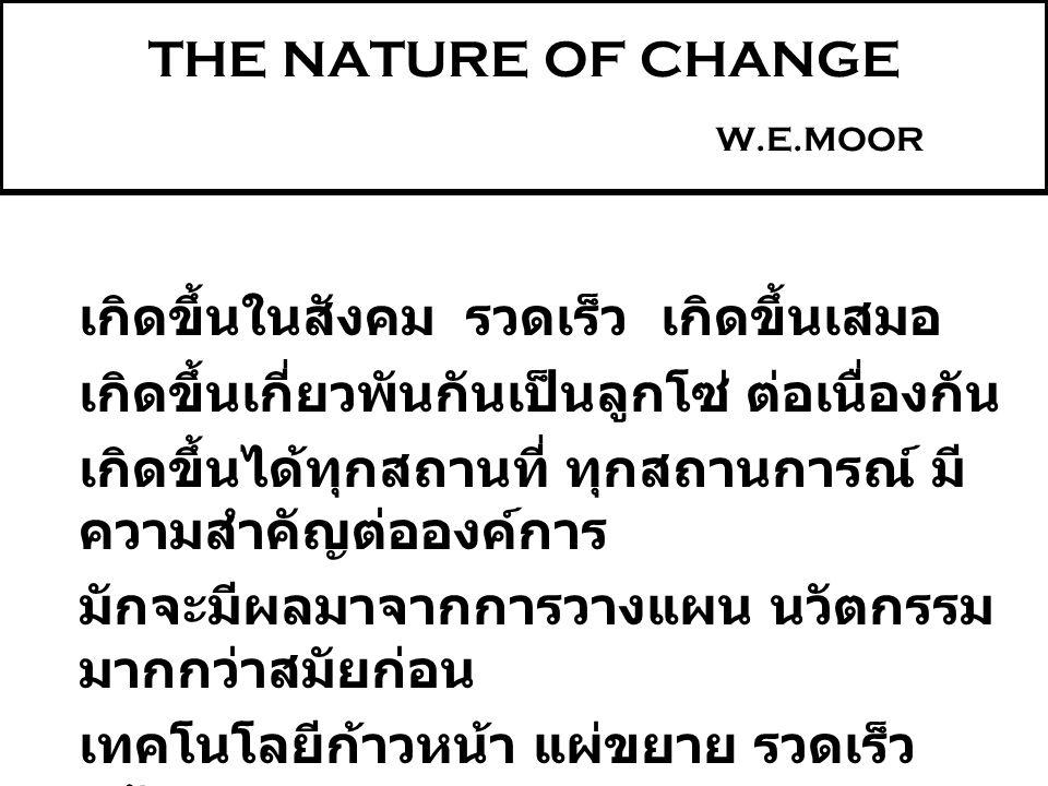 THE NATURE OF CHANGE W.E.MOOR เกิดขึ้นในสังคม รวดเร็ว เกิดขึ้นเสมอ เกิดขึ้นเกี่ยวพันกันเป็นลูกโซ่ ต่อเนื่องกัน เกิดขึ้นได้ทุกสถานที่ ทุกสถานการณ์ มี ค