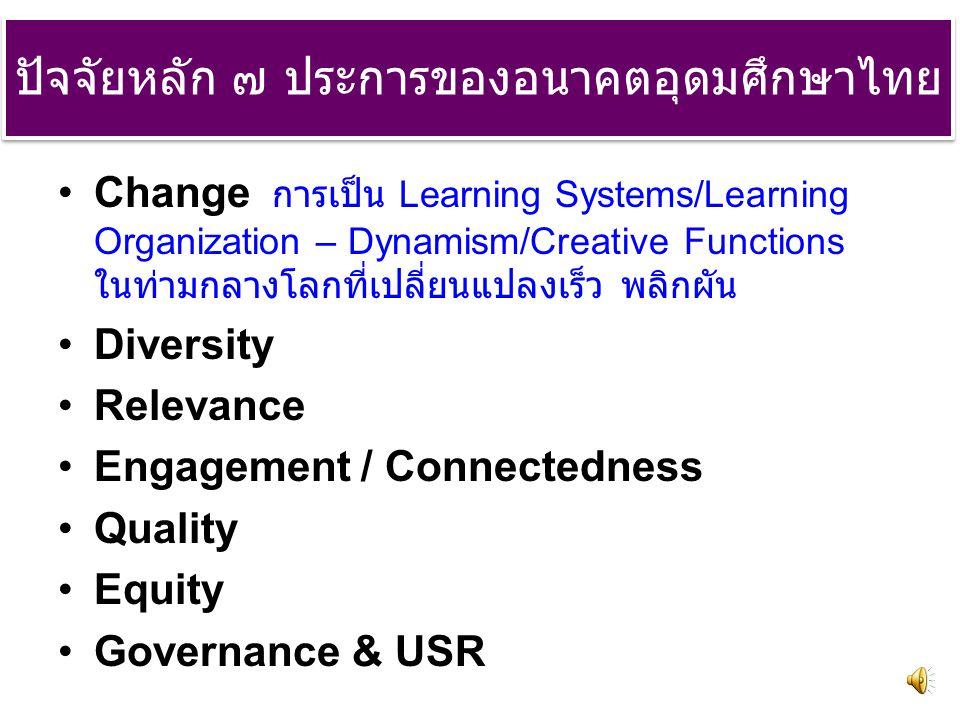 ปัจจัยหลัก ๗ ประการของอนาคตอุดมศึกษาไทย Change การเป็น Learning Systems/Learning Organization – Dynamism/Creative Functions ในท่ามกลางโลกที่เปลี่ยนแปลงเร็ว พลิกผัน Diversity Relevance Engagement / Connectedness Quality Equity Governance & USR