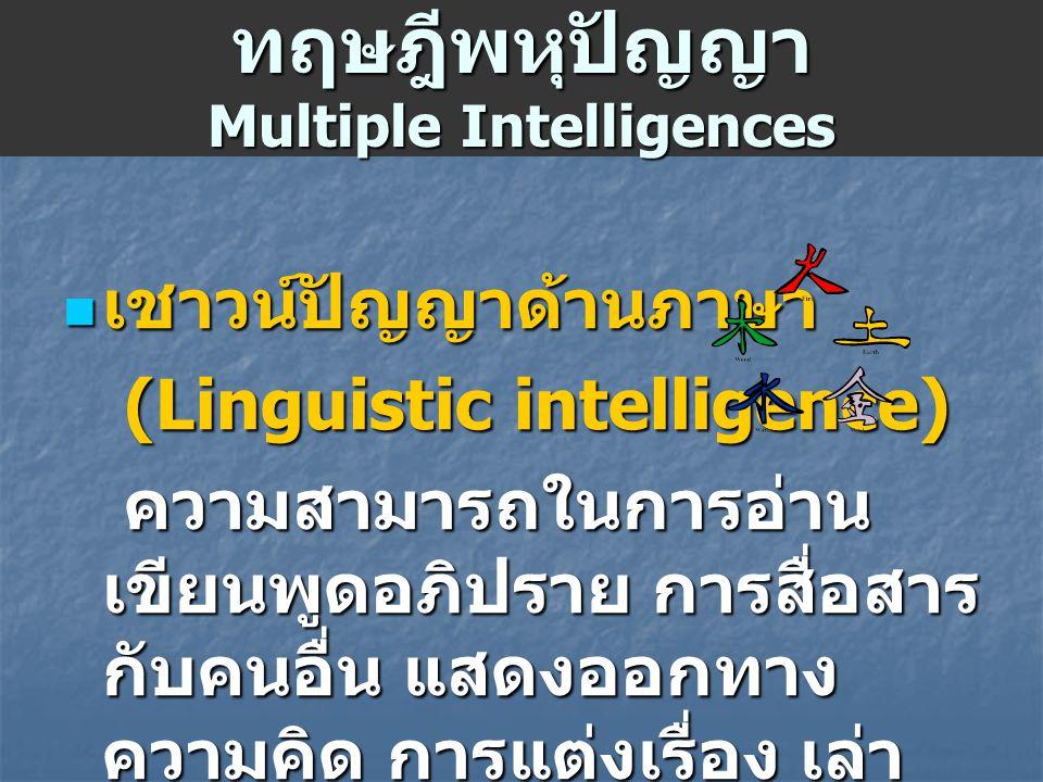 ทฤษฎีพหุปัญญา Multiple Intelligences เชาวน์ปัญญาด้านภาษา เชาวน์ปัญญาด้านภาษา (Linguistic intelligence) (Linguistic intelligence) ความสามารถในการอ่าน เ