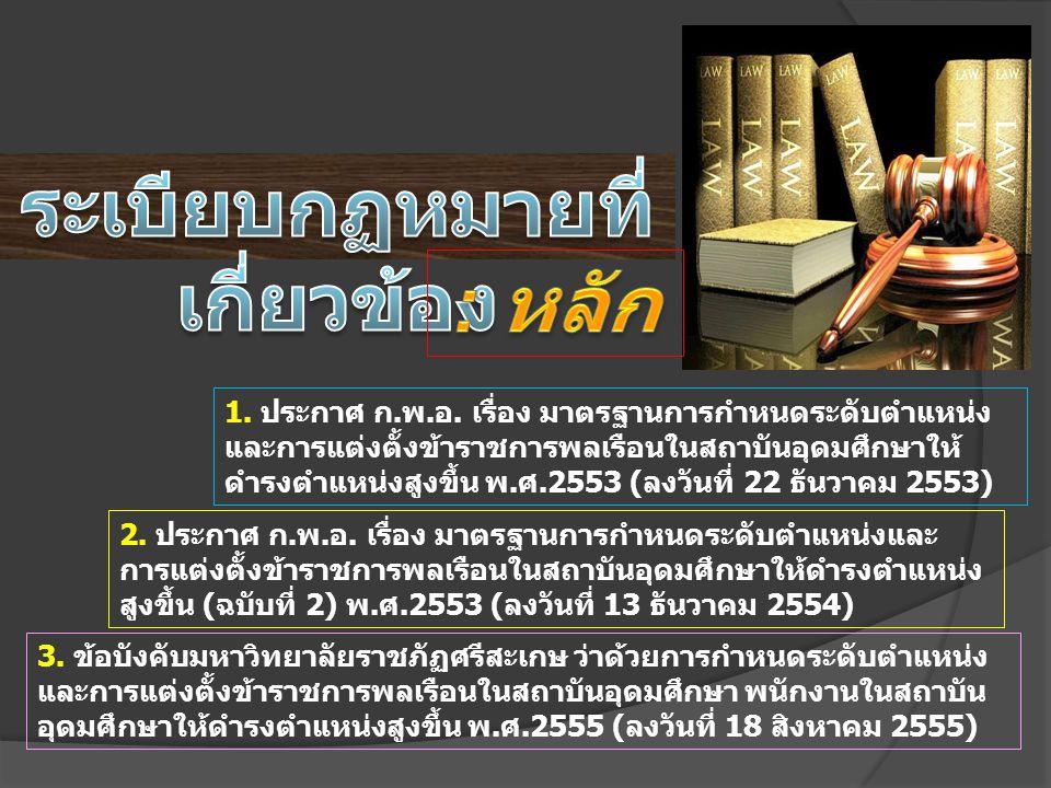 1. ประกาศ ก.พ.อ. เรื่อง มาตรฐานการกำหนดระดับตำแหน่ง และการแต่งตั้งข้าราชการพลเรือนในสถาบันอุดมศึกษาให้ ดำรงตำแหน่งสูงขึ้น พ.ศ.2553 (ลงวันที่ 22 ธันวาค