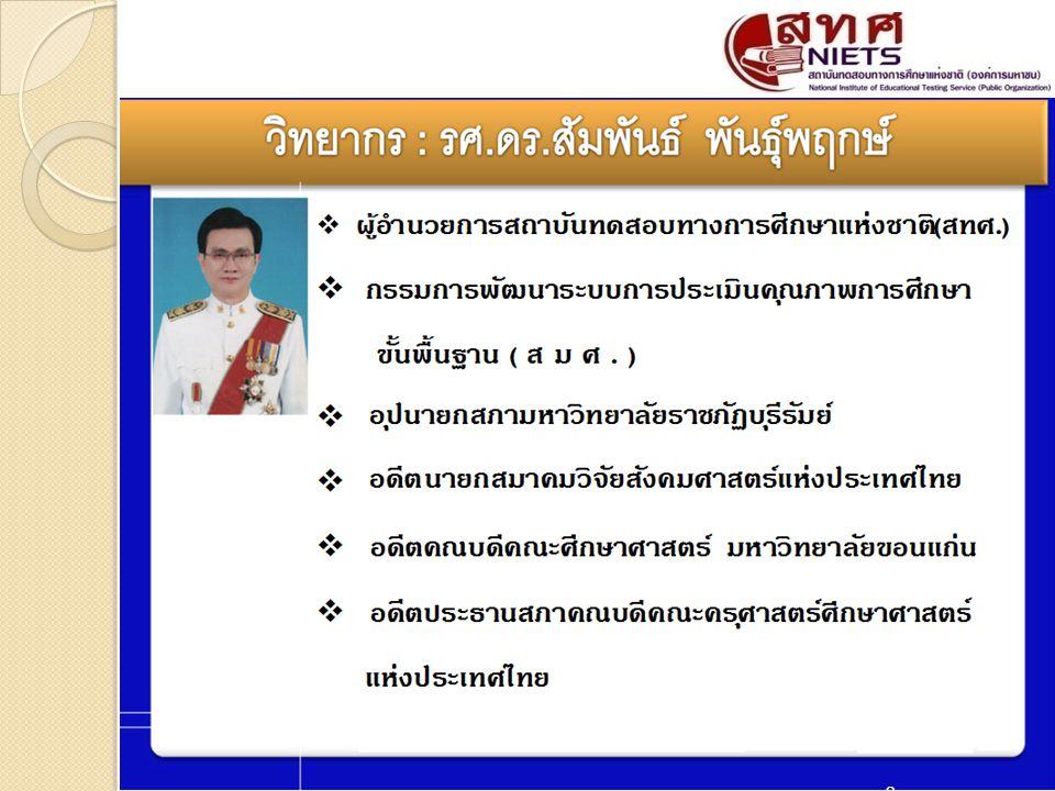 แนวปฏิบัติในการสอบ Admission 3 1) ศึกษาข้อมูลเกี่ยวกับสาขาวิชาหรือคณะ ที่ต้องการศึกษาต่อ 2) ติดตามรายละเอียดเกี่ยวกับ Admission ในเว็บไซต์ของสมาคมอธิการบดีแห่ง ประเทศไทย www.cuas.or.thwww.cuas.or.th 3) ดำเนินการภายในระยะเวลาที่กำหนด เพื่อประโยชน์ของตัวนักเรียน