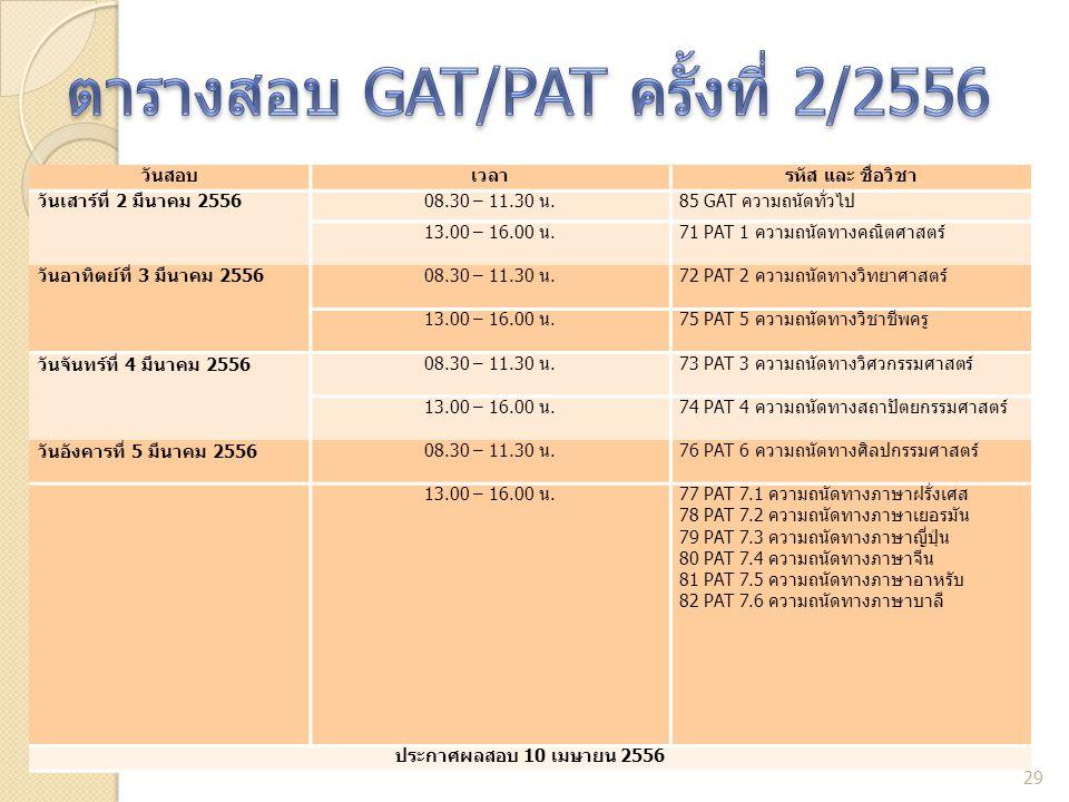 วันสอบเวลารหัส และ ชื่อวิชา วันเสาร์ที่ 2 มีนาคม 255608.30 – 11.30 น.85 GAT ความถนัดทั่วไป 13.00 – 16.00 น.71 PAT 1 ความถนัดทางคณิตศาสตร์ วันอาทิตย์ที