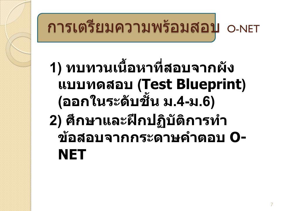 การเตรียมความพร้อมสอบ การเตรียมความพร้อมสอบ O-NET 1) ทบทวนเนื้อหาที่สอบจากผัง แบบทดสอบ ( Test Blueprint ) ( ออกในระดับชั้น ม.4- ม.6) 2) ศึกษาและฝึกปฏิ