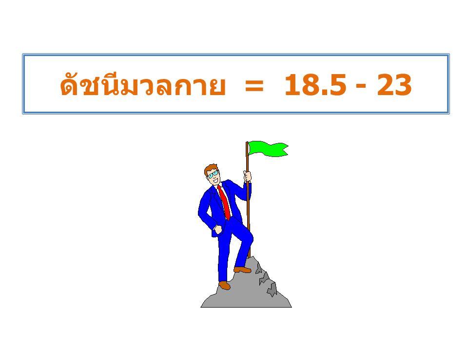 ดัชนีมวลกาย = 54 1.58 ×1.58 = 21.6