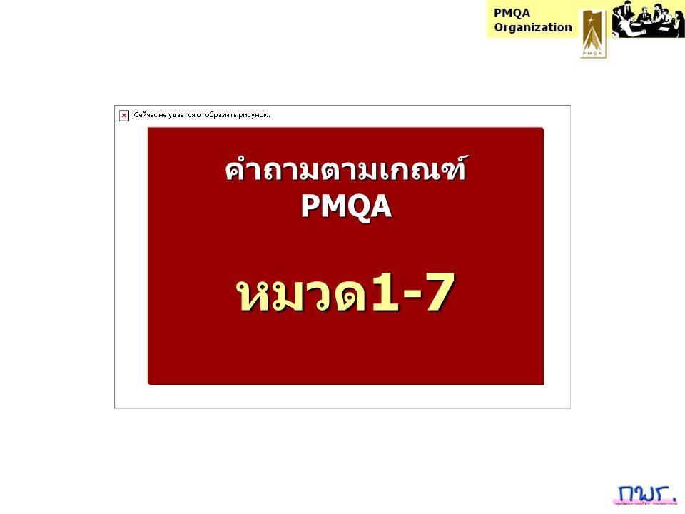 PMQA Organization คำถามตามเกณฑ์PMQA หมวด1-7