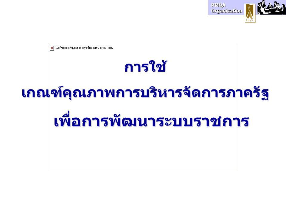 PMQA Organization ผลลัพธ์ การดำเนินการ ( มาตรา 9,12, 16,18,45) การจัดการกระบวนการ ( มาตรา 10,20,27, 28,29,31) การมุ่งเน้น ทรัพยากรบุคคล ( มาตรา 10,11,27,47) การวัด การวิเคราะห์ และการจัดการความรู้ ( มาตรา 11,39) การให้ความสำคัญกับผู้รับ บริการและผู้มีส่วนได้ส่วนเสีย ( มาตรา 8,30,31, 38-42,45) การนำองค์กร ( มาตรา 8,9, 12,16,18,20,23, 27,28,43,44,46) การวางแผนเชิงยุทธศาสตร์ ( มาตรา 6,8,9,12, 13,16) ลักษณะสำคัญขององค์กร สภาพแวดล้อม ความสัมพันธ์ และ ความท้าทาย เกณฑ์คุณภาพการบริหารจัดการภาครัฐ