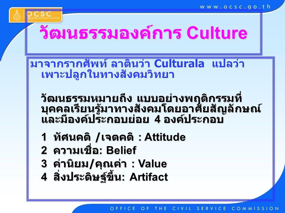 วัฒนธรรมองค์การ Culture มาจากรากศัพท์ ลาตินว่า Culturala แปลว่า เพาะปลูกในทางสังคมวิทยา วัฒนธรรมหมายถึง แบบอย่างพฤติกรรมที่ บุคคลเรียนรู้มาทางสังคมโดย