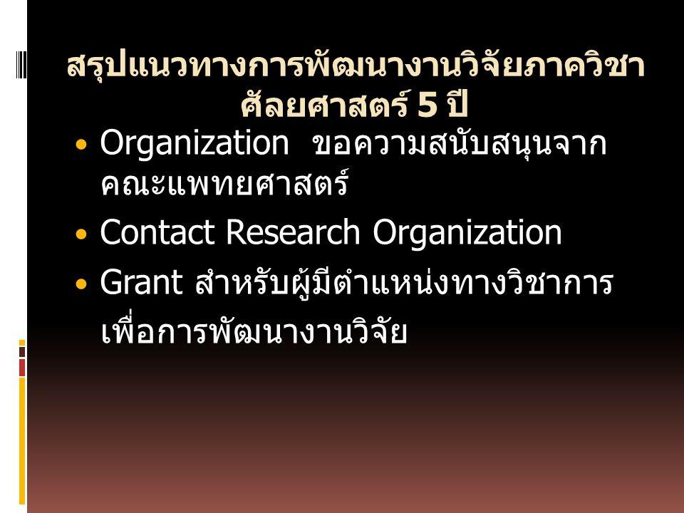 สรุปแนวทางการพัฒนางานวิจัยภาควิชา ศัลยศาสตร์ 5 ปี Organization ขอความสนับสนุนจาก คณะแพทยศาสตร์ Contact Research Organization Grant สำหรับผู้มีตำแหน่งทางวิชาการ เพื่อการพัฒนางานวิจัย