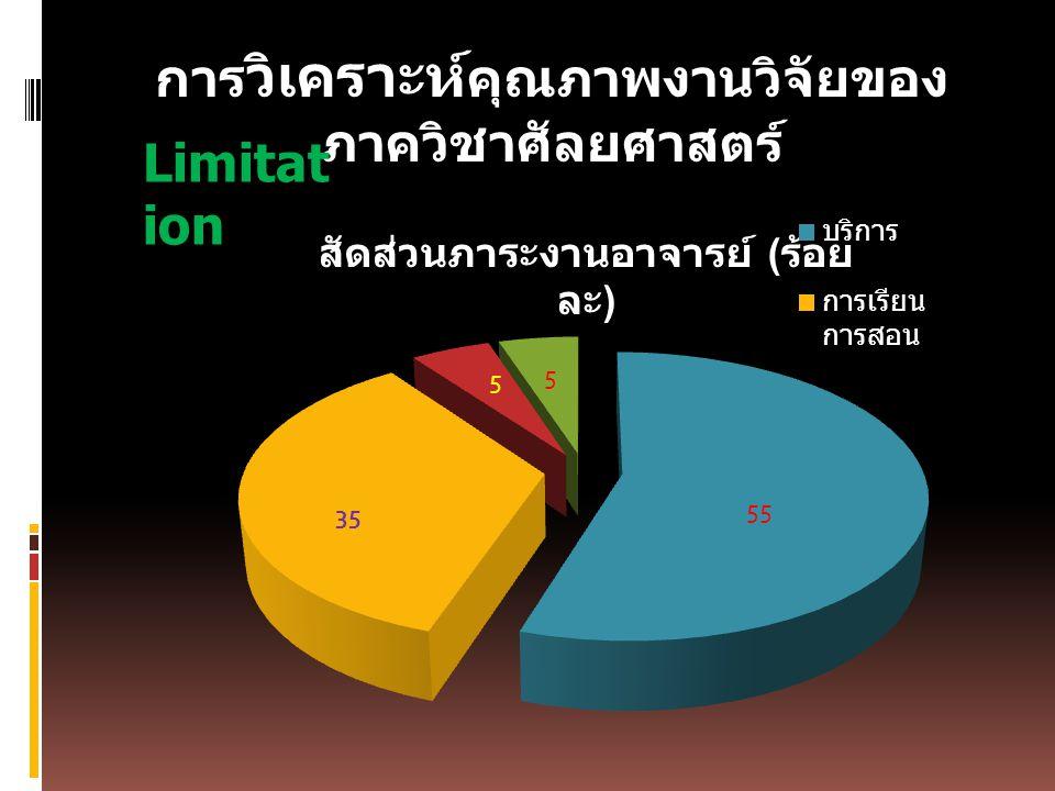 การ วิเคราะห์ คุณภาพงานวิจัยของ ภาควิชาศัลยศาสตร์ Limitat ion