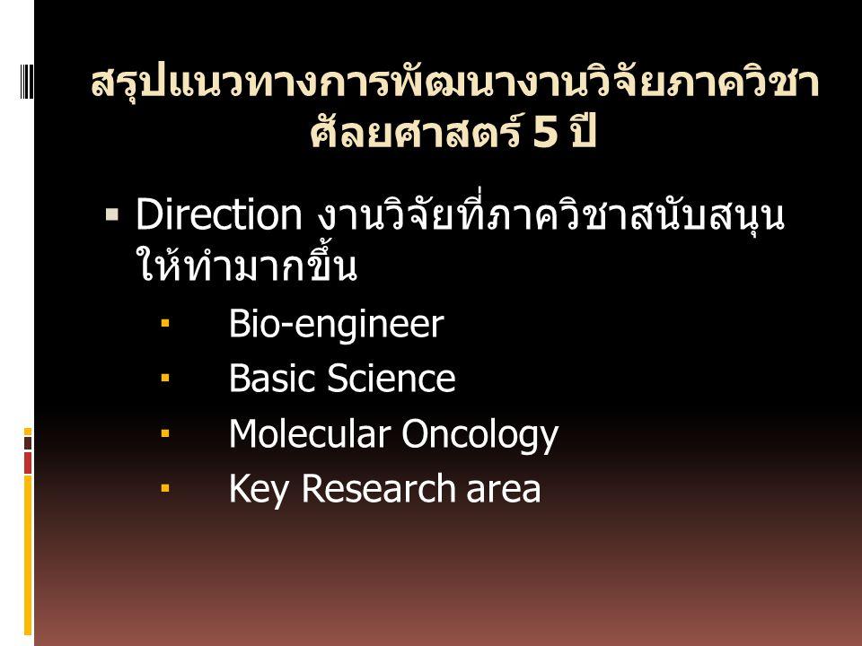 สรุปแนวทางการพัฒนางานวิจัยภาควิชา ศัลยศาสตร์ 5 ปี  Direction งานวิจัยที่ภาควิชาสนับสนุน ให้ทำมากขึ้น  Bio-engineer  Basic Science  Molecular Oncology  Key Research area