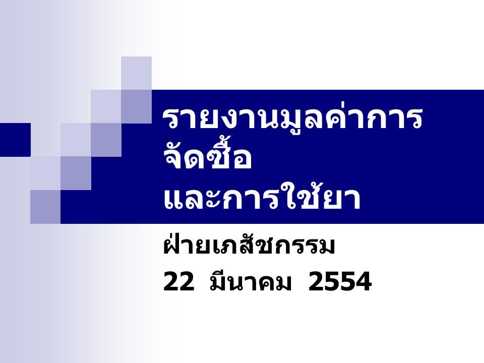 รายงานมูลค่าการ จัดซื้อ และการใช้ยา ฝ่ายเภสัชกรรม 22 มีนาคม 2554