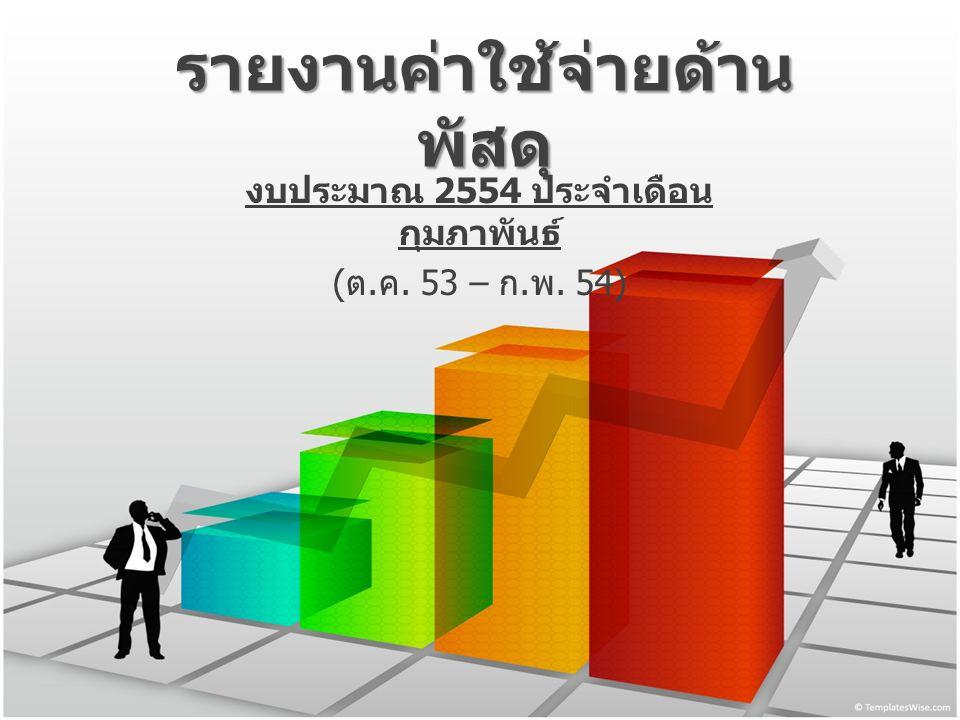 รายงานค่าใช้จ่ายด้าน พัสดุ งบประมาณ 2554 ประจำเดือน กุมภาพันธ์ ( ต. ค. 53 – ก. พ. 54)