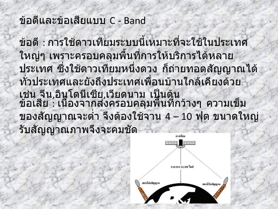 ข้อดีและข้อเสียแบบ KU - Band ข้อดี : ความเข็มของสัญญาณสูงมากใช้จานขนาดเล็กๆ 60 – 120 เซนติเมตร ก็สามารถรับสัญญาณได้แล้ว เหมาะสำหรับส่งสัญญาณเฉพาะภายในประเทศ เช่น สัญญาณ CABLE TV ( UBC ) ข้อเสีย : ฟุตปริ้นท์ระบบ KU – Band จะแคบ ส่งเฉพาะ จุดที่ต้องการ ครอบคลุมพื้นที่ได้น้อยทำให้เสียค่าใช้จ่าย สูง ปัญหาในการรับสัญญาณภาพ เวลาเกิดฝนตกภาพจะ ไม่มี สาเหตุเนื่องจากความถี่ของ KU-Band จะสูงมาก เมื่อผ่านเมฆฝน