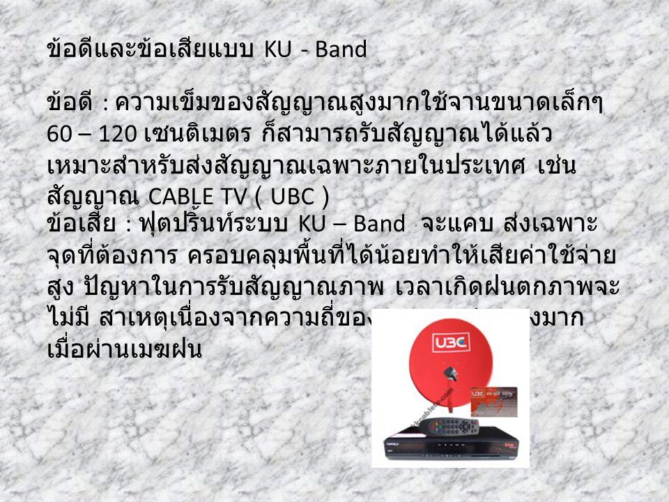 ข้อดีและข้อเสียแบบ KU - Band ข้อดี : ความเข็มของสัญญาณสูงมากใช้จานขนาดเล็กๆ 60 – 120 เซนติเมตร ก็สามารถรับสัญญาณได้แล้ว เหมาะสำหรับส่งสัญญาณเฉพาะภายใน