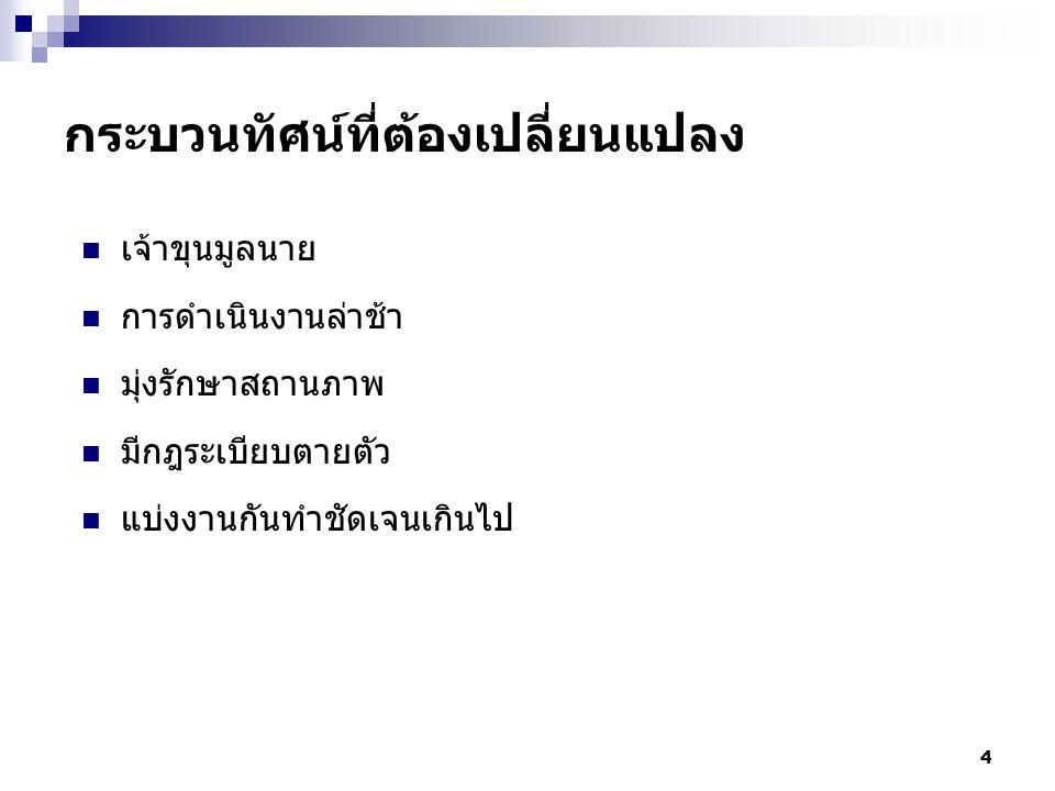 3 วิวัฒนาการของกระบวนทัศน์หน่วยราชการไทย กระบวนทัศน์เจ้ากับไพร่ - ข้าราชการ คือ ผู้รับมอบสิทธิ์ขาดจากผู้ปกครอง กระบวนทัศน์ผู้พิทักษ์ - ข้าราชการ คือ ผู้มีอำนาจตามกฎหมาย กระบวนทัศน์ผู้ชี้นำการพัฒนา - ข้าราชการ คือ ผู้เชี่ยวชาญ กระบวนทัศน์ยุคใหม่ - ข้าราชการ คือ ผู้นำการเปลี่ยนแปลง (Change Agent)