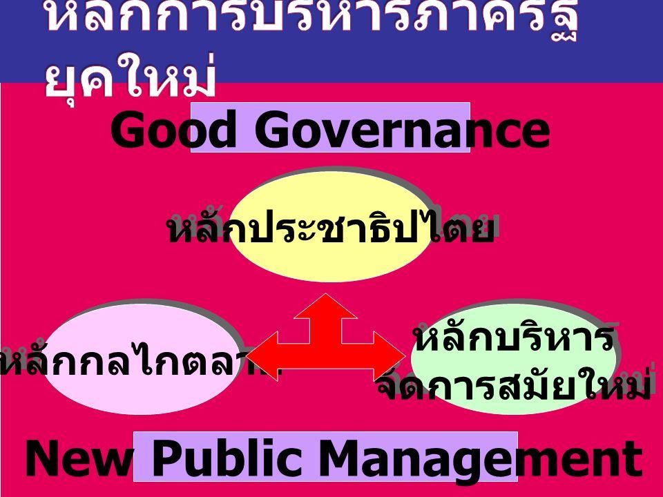 หลักกลไกตลาด หลักบริหาร จัดการสมัยใหม่ หลักประชาธิปไตย New Public Management Good Governance