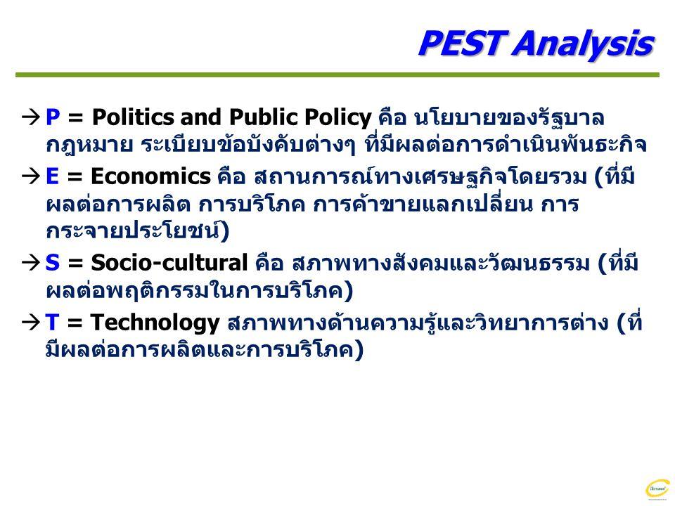 PEST Analysis  P = Politics and Public Policy คือ นโยบายของรัฐบาล กฎหมาย ระเบียบข้อบังคับต่างๆ ที่มีผลต่อการดำเนินพันธะกิจ  E = Economics คือ สถานการณ์ทางเศรษฐกิจโดยรวม (ที่มี ผลต่อการผลิต การบริโภค การค้าขายแลกเปลี่ยน การ กระจายประโยชน์)  S = Socio-cultural คือ สภาพทางสังคมและวัฒนธรรม (ที่มี ผลต่อพฤติกรรมในการบริโภค)  T = Technology สภาพทางด้านความรู้และวิทยาการต่าง (ที่ มีผลต่อการผลิตและการบริโภค)