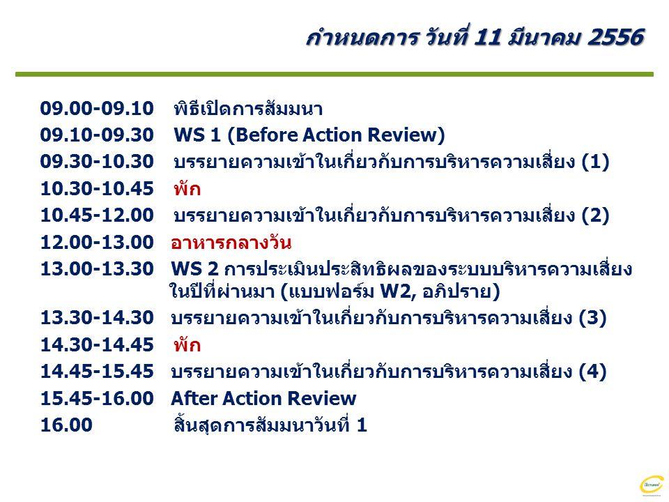กำหนดการ วันที่ 11 มีนาคม 2556 09.00-09.10 พิธีเปิดการสัมมนา 09.10-09.30 WS 1 (Before Action Review) 09.30-10.30 บรรยายความเข้าในเกี่ยวกับการบริหารความเสี่ยง (1) 10.30-10.45 พัก 10.45-12.00บรรยายความเข้าในเกี่ยวกับการบริหารความเสี่ยง (2) 12.00-13.00 อาหารกลางวัน 13.00-13.30 WS 2 การประเมินประสิทธิผลของระบบบริหารความเสี่ยง ในปีที่ผ่านมา (แบบฟอร์ม W2, อภิปราย) 13.30-14.30 บรรยายความเข้าในเกี่ยวกับการบริหารความเสี่ยง (3) 14.30-14.45 พัก 14.45-15.45 บรรยายความเข้าในเกี่ยวกับการบริหารความเสี่ยง (4) 15.45-16.00 After Action Review 16.00สิ้นสุดการสัมมนาวันที่ 1
