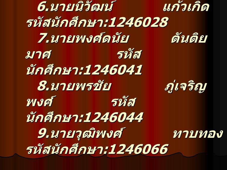 10.นายกิตติวัชร วุฒิ ธรรมกิตติ รหัส นักศึกษา :1246251 11.