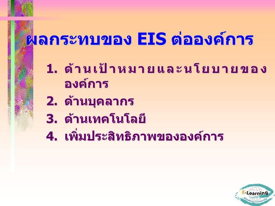 ผลกระทบของ EIS ต่อองค์การ 1.ด้านเป้าหมายและนโยบายของ องค์การ 2.