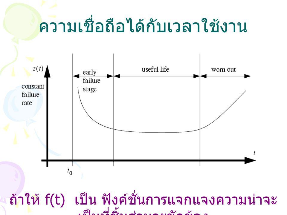 ความเชื่อถือได้กับเวลาใช้งาน ถ้าให้ f(t) เป็น ฟังค์ชั่นการแจกแจงความน่าจะ เป็นที่ชิ้นส่วนจะขัดข้อง