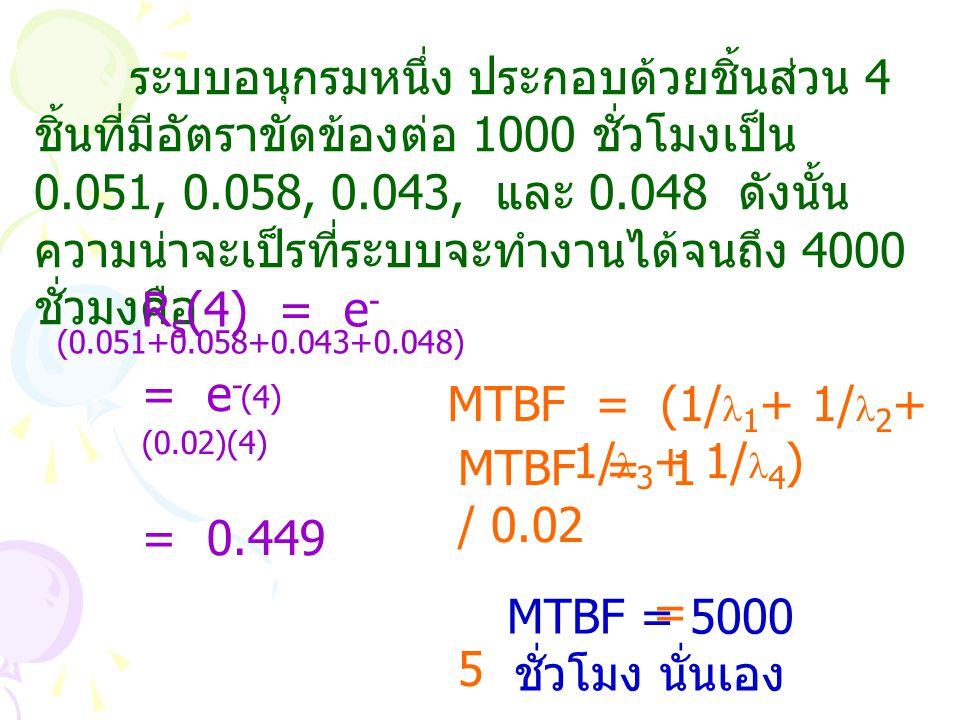 ระบบอนุกรมหนึ่ง ประกอบด้วยชิ้นส่วน 4 ชิ้นที่มีอัตราขัดข้องต่อ 1000 ชั่วโมงเป็น 0.051, 0.058, 0.043, และ 0.048 ดังนั้น ความน่าจะเป็รที่ระบบจะทำงานได้จน