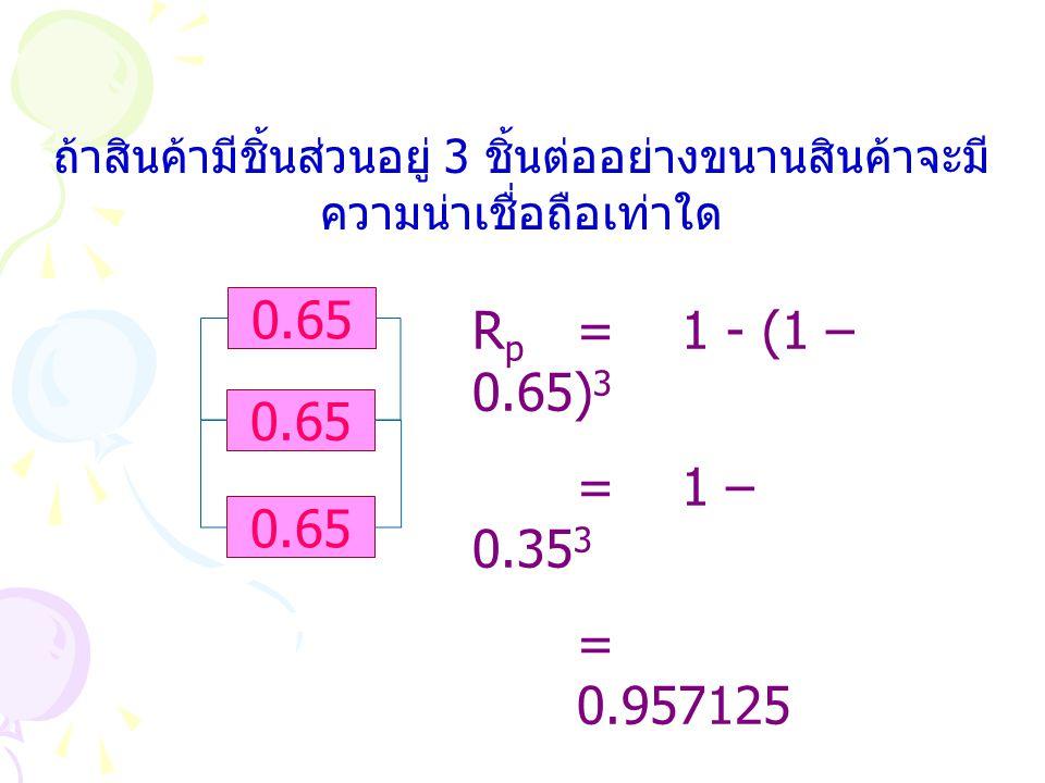 ถ้าสินค้ามีชิ้นส่วนอยู่ 3 ชิ้นต่ออย่างขนานสินค้าจะมี ความน่าเชื่อถือเท่าใด 0.65 R p =1 - (1 – 0.65) 3 =1 – 0.35 3 = 0.957125