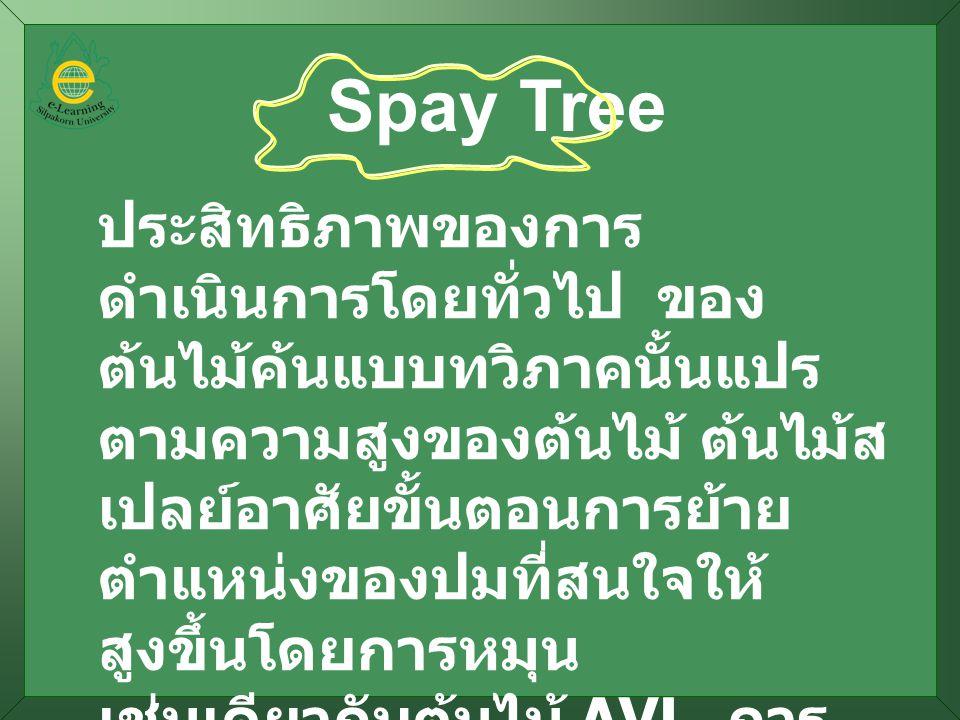 ประสิทธิภาพของการ ดำเนินการโดยทั่วไป ของ ต้นไม้ค้นแบบทวิภาคนั้นแปร ตามความสูงของต้นไม้ ต้นไม้ส เปลย์อาศัยขั้นตอนการย้าย ตำแหน่งของปมที่สนใจให้ สูงขึ้น