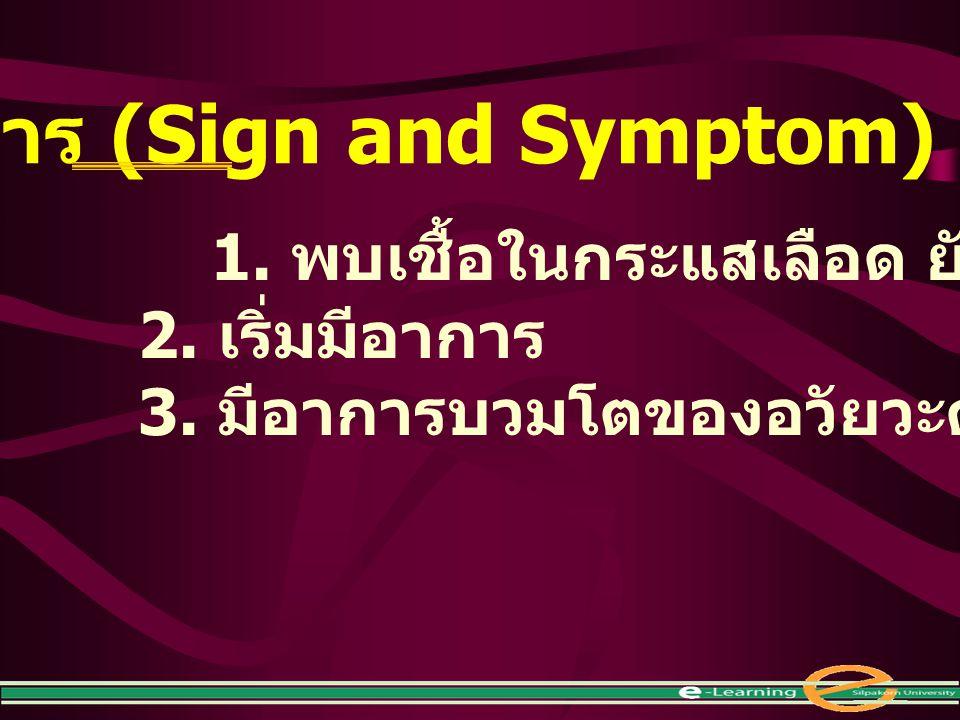 1. พบเชื้อในกระแสเลือด ยังไม่ปรากฏอาการ 2. เริ่มมีอาการ 3. มีอาการบวมโตของอวัยวะต่างๆ อาการ (Sign and Symptom)