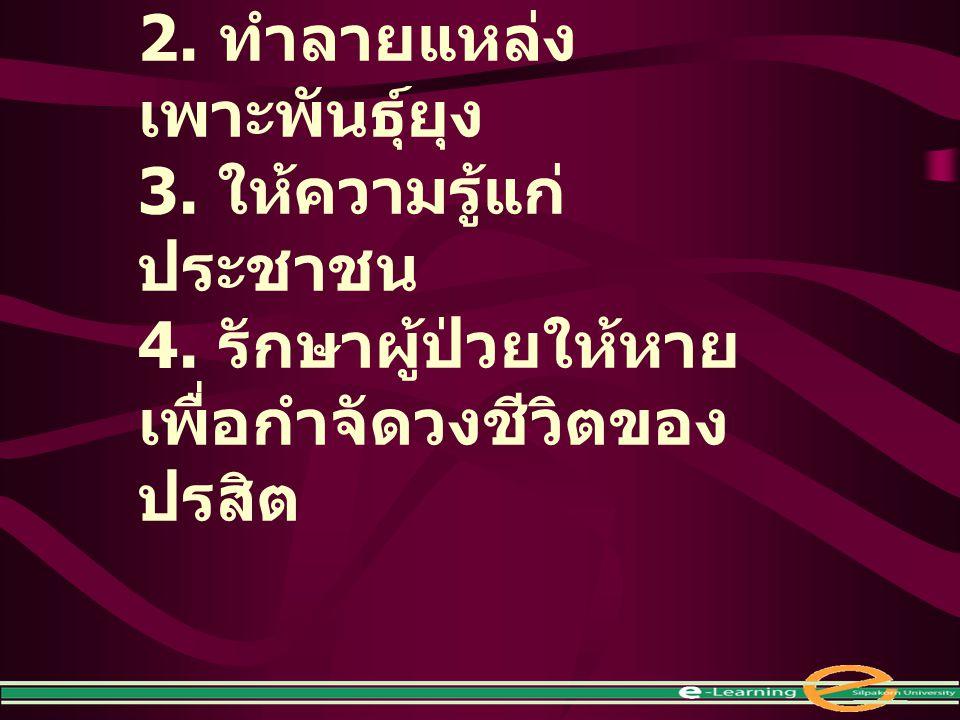 2. ทำลายแหล่ง เพาะพันธุ์ยุง 3. ให้ความรู้แก่ ประชาชน 4. รักษาผู้ป่วยให้หาย เพื่อกำจัดวงชีวิตของ ปรสิต