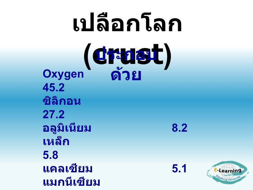 เปลือกโลก (crust) ประกอบ ด้วย Oxygen 45.2 ซิลิกอน 27.2 อลูมิเนียม 8.2 เหล็ก 5.8 แคลเซียม 5.1 แมกนีเซียม 2.8 โซเดียม 2.3 โปตัสเซียม 1.7